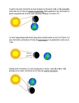 La luna y sus fases. en espanol