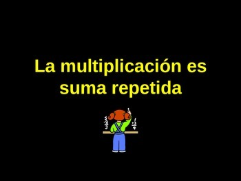 La multiplicacion es suma repetida/ Multiplication Spanish