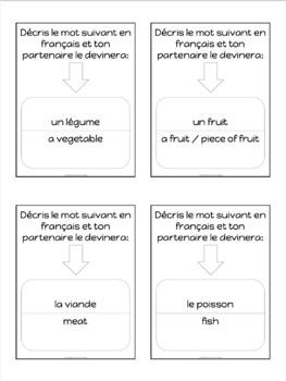 Advanced French conversation questions - La nourriture