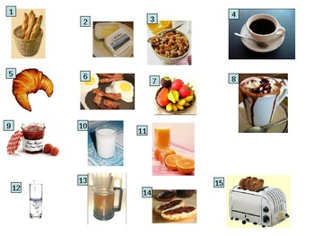 La nourriture / Le petit dejeuner / Breakfast / Breakfast in France