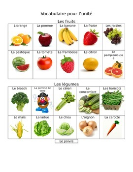 french food vocabulary by french and english resources tpt