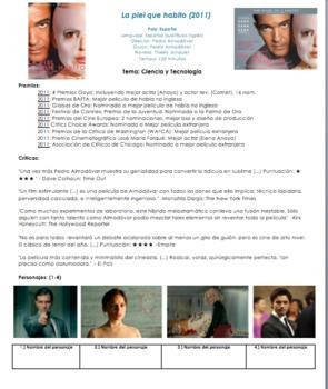 La piel que habito The Skin I live In | AP Spanish Ciencia y Tecnología Science