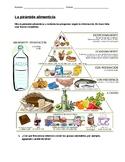 La pirámide alimenticia (Food Pyramid)