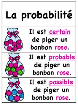 La probabilité- French Probability Visual Bundle