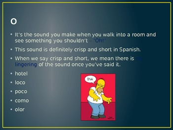 La pronunciacion en espanol, pronunciation guide for Spanish, with videos