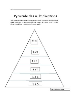 La pyramide des multiplications