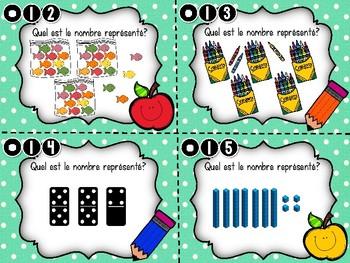 La représentation d'un nombre - 1er cycle