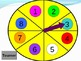 La roue de fortune