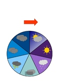 La ruota del tempo - Weather circle