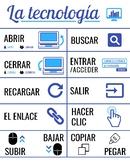 La tecnología Classroom Poster (Spanish/español)