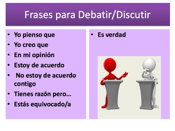 La tecnología: Advantages and Disadvantage PPT/Notes/ Guided practice activities
