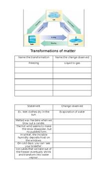 Transformations of Matter