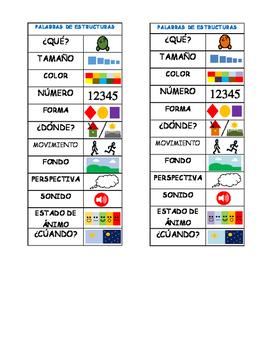 Visualizar y Verbalizar escritorio de la ayuda Visualizing Verbalizing Spanish