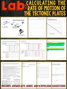 Lab Activity Calculating Rates of Tectonic Plate Motion