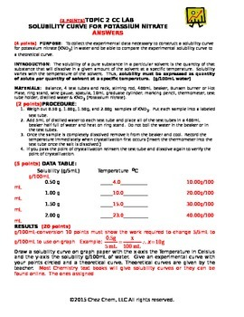 Lab CC Topic 2 Solubility of Potassium nitrate answers