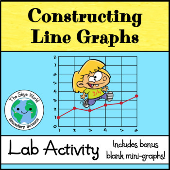 Lab - Constructing Line Graphs