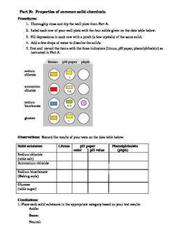Lab: Determining Properties of Acids and Bases from tests with Indicators