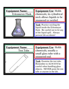 Lab Equipment Cards: Lab Practical