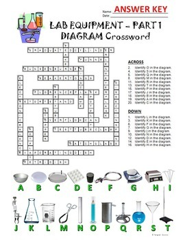 Equipment Crossword with Diagram - Part 1 - FREE! {Editable}