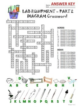 Leaf and chloroplast diagram crossword diy wiring diagrams lab equipment crossword with diagram part 2 editable by tangstar rh teacherspayteachers com chloroplast diagram labeled ccuart Image collections