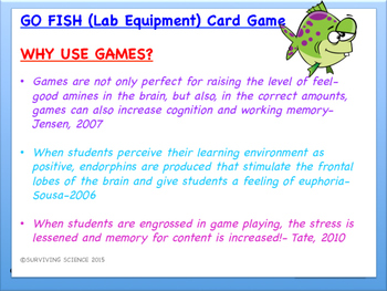 Lab Equipment GO FISH CARD GAME