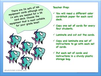 Lab Equipment GO FISH CARD GAME