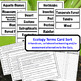 Ecology Terms FOUR: Glossary of Terms, Quiz & Word Wall Posters