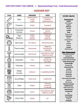 Lab / Experiment Measurement Tools - Vocabulary Review (Advanced)