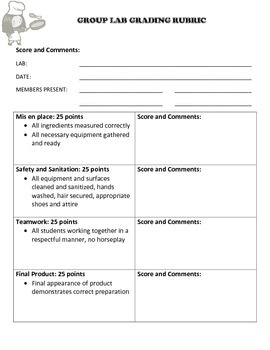 Lab Grading Rubric for Foods, Culinary Arts, Nutritions and Lab Based Food FCS