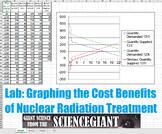 Lab: Graphing the Cost Benefits of Nuclear Radiation Treatment