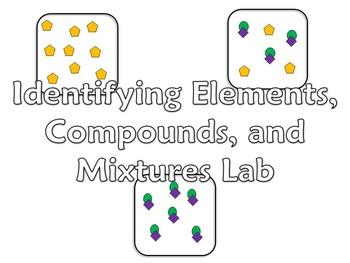Lab: Identifying Elements, Compounds, and Mixtures