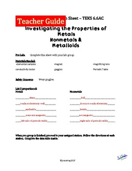 lab investigation of physical properties of metals nonmetals metalloids