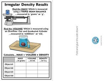 Lab: Irregular Density