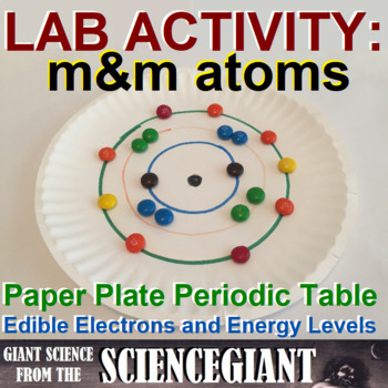 Lab paper plate periodic table and mm atoms energy levels and lab paper plate periodic table and mm atoms energy levels and electrons urtaz Images