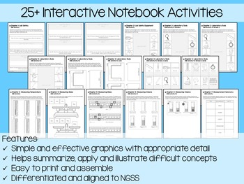 Lab Practices & Math Skills Interactive Notebook Unit