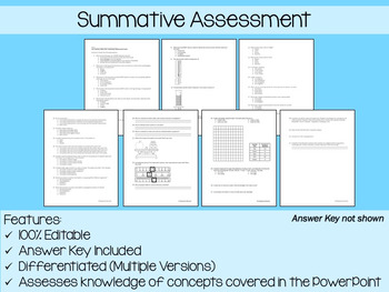 Lab Practices and Math Skills PowerPoint, Notes & Exam