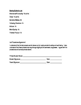 Lab Procedures Sheet