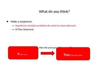 Lab Report Basics