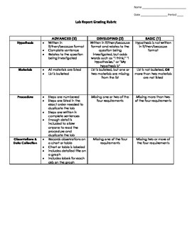 Lab Report Rubric