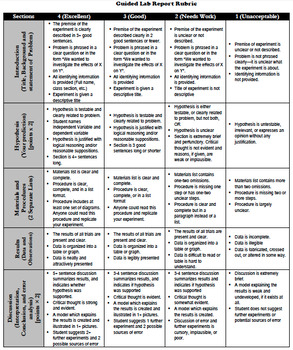Lab Report Rubric w/ Student Handout