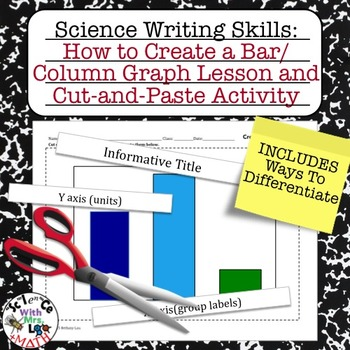 Lab Report Writing Skills How to Create a Bar Graph and Cu
