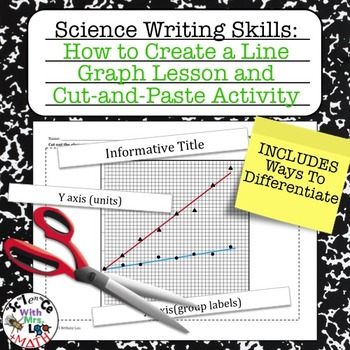 Chemistry lab report teaching resources teachers pay teachers lab report writing skills how to create a line graph and cut and paste activity ccuart Gallery