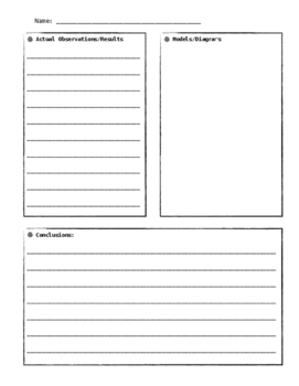Lab Report Template for Inquiry-Based Science Activities