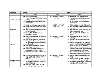 Lab Rubric - Self Evaluation