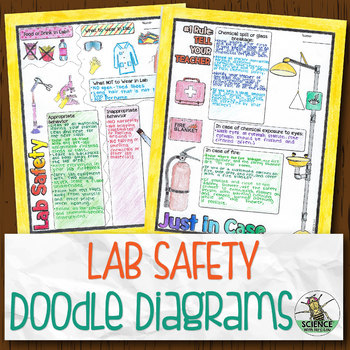 Lab Safety Doodle Diagram Notes
