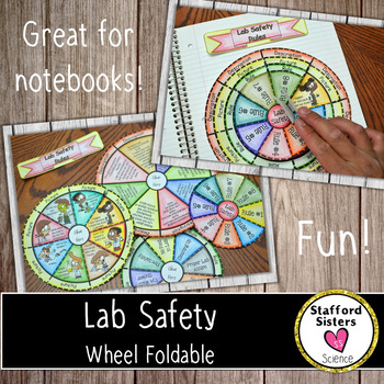 Lab Safety Foldable