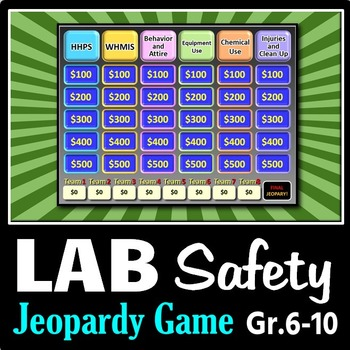Lab Safety - Jeopardy PowerPoint Game {Editable}
