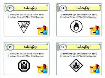 Lab Safety - LESSON BUNDLE {Editable}