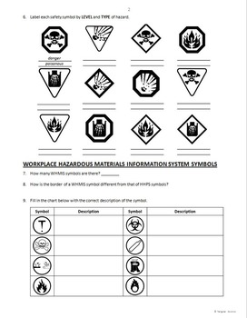 Lab Safety - PowerPoint Worksheet {Editable}