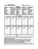 Lab Safety & Procedures Planner